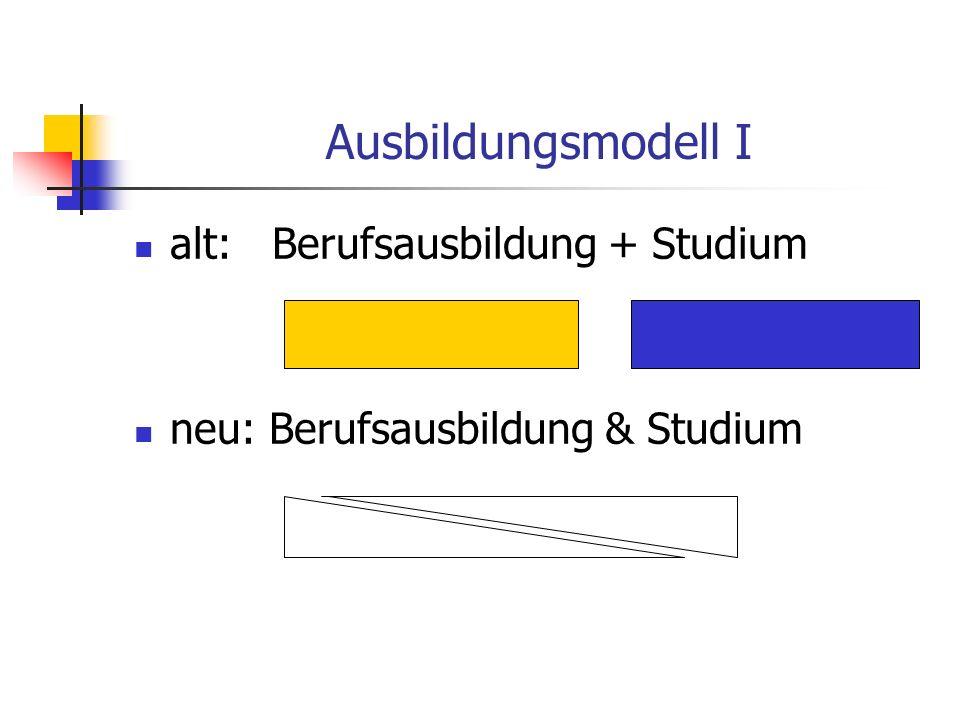 Ausbildungsmodell I alt: Berufsausbildung + Studium neu: Berufsausbildung & Studium
