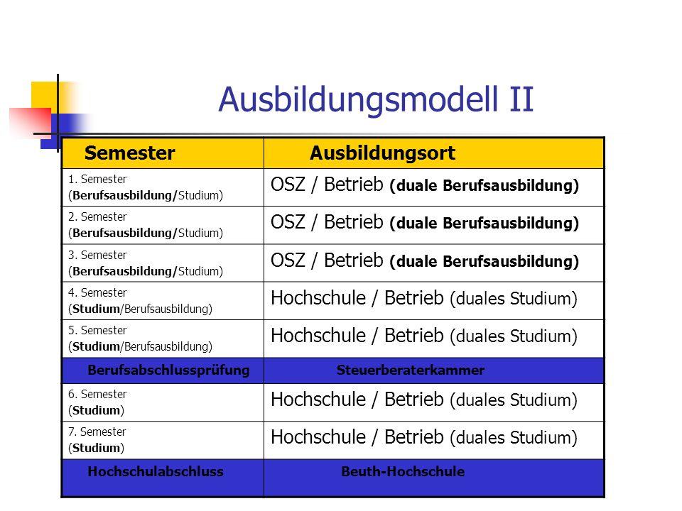 Ausbildungsmodell II Semester Ausbildungsort 1. Semester (Berufsausbildung/Studium) OSZ / Betrieb (duale Berufsausbildung) 2. Semester (Berufsausbildu