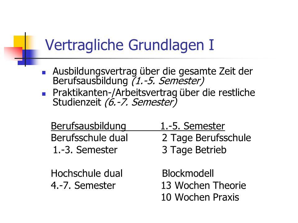 Vertragliche Grundlagen I Ausbildungsvertrag über die gesamte Zeit der Berufsausbildung (1.-5. Semester) Praktikanten-/Arbeitsvertrag über die restlic