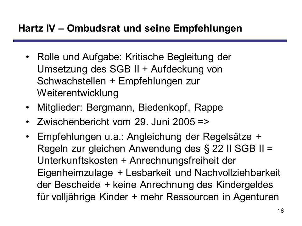 16 Hartz IV – Ombudsrat und seine Empfehlungen Rolle und Aufgabe: Kritische Begleitung der Umsetzung des SGB II + Aufdeckung von Schwachstellen + Empf