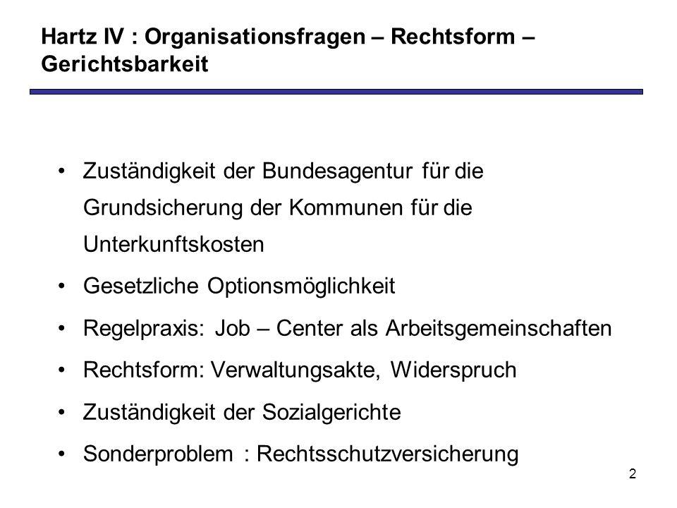 2 Hartz IV : Organisationsfragen – Rechtsform – Gerichtsbarkeit Zuständigkeit der Bundesagentur für die Grundsicherung der Kommunen für die Unterkunft