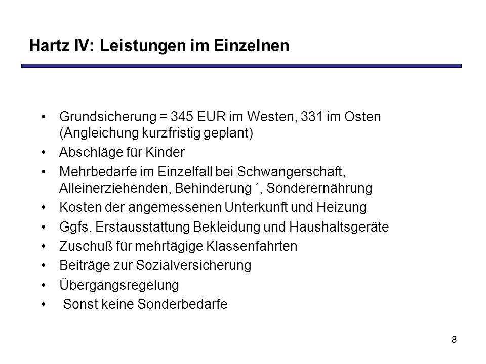 8 Hartz IV: Leistungen im Einzelnen Grundsicherung = 345 EUR im Westen, 331 im Osten (Angleichung kurzfristig geplant) Abschläge für Kinder Mehrbedarf