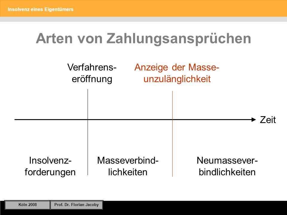 Insolvenz eines Eigentümers Köln 2008Prof.Dr.