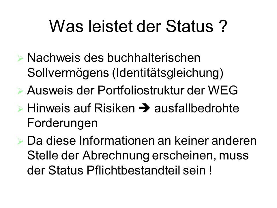 Was leistet der Status ? Nachweis des buchhalterischen Sollvermögens (Identitätsgleichung) Ausweis der Portfoliostruktur der WEG Hinweis auf Risiken a