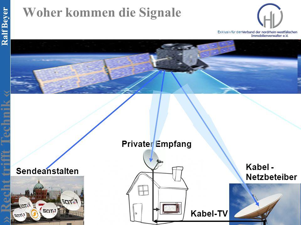 » Recht trifft Technik « Exklusiv für den Ralf Beyer Woher kommen die Signale Sendeanstalten Privater Empfang Kabel - Netzbeteiber Kabel-TV