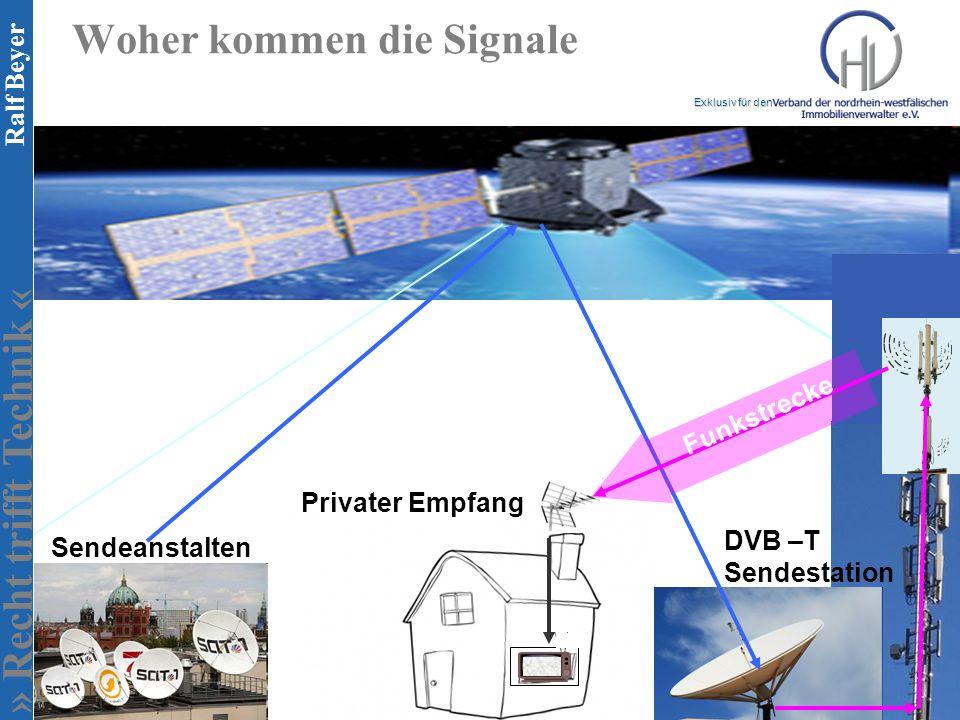 » Recht trifft Technik « Exklusiv für den Ralf Beyer Privater Empfang DVB –T Sendestation Funkstrecke Woher kommen die Signale Sendeanstalten