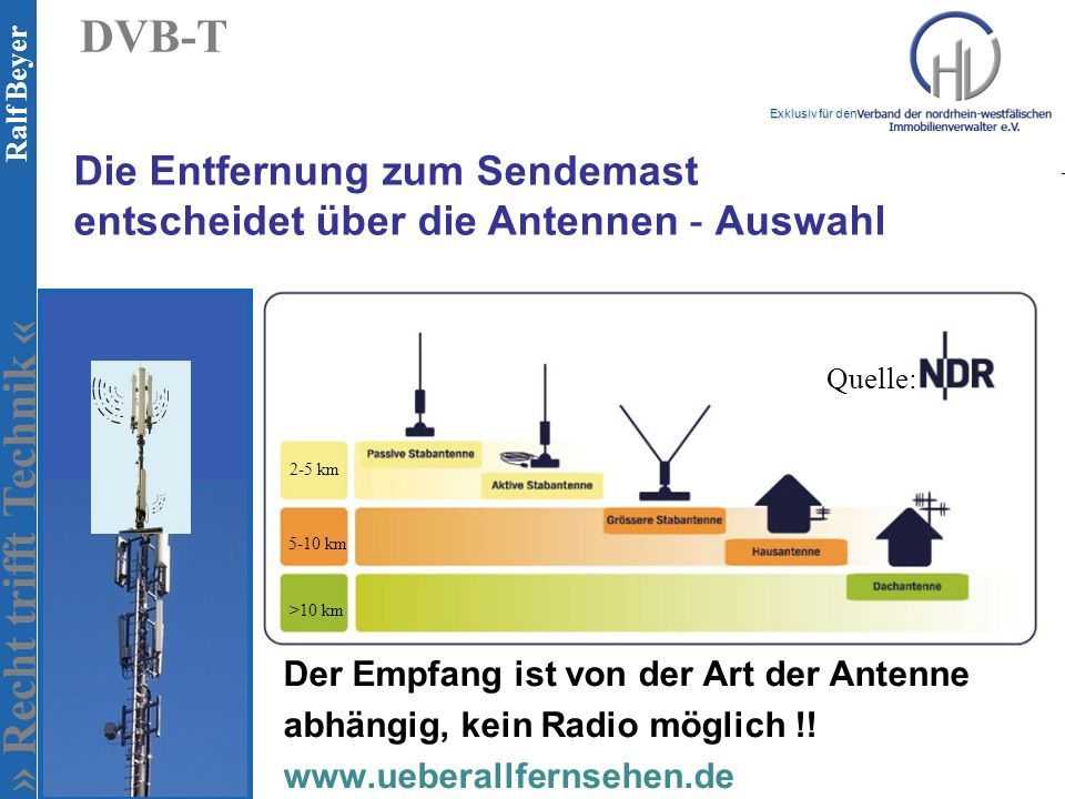 » Recht trifft Technik « Exklusiv für den Ralf Beyer DVB-T Quelle: 2-5 km 5-10 km >10 km Der Empfang ist von der Art der Antenne abhängig, kein Radio möglich !.