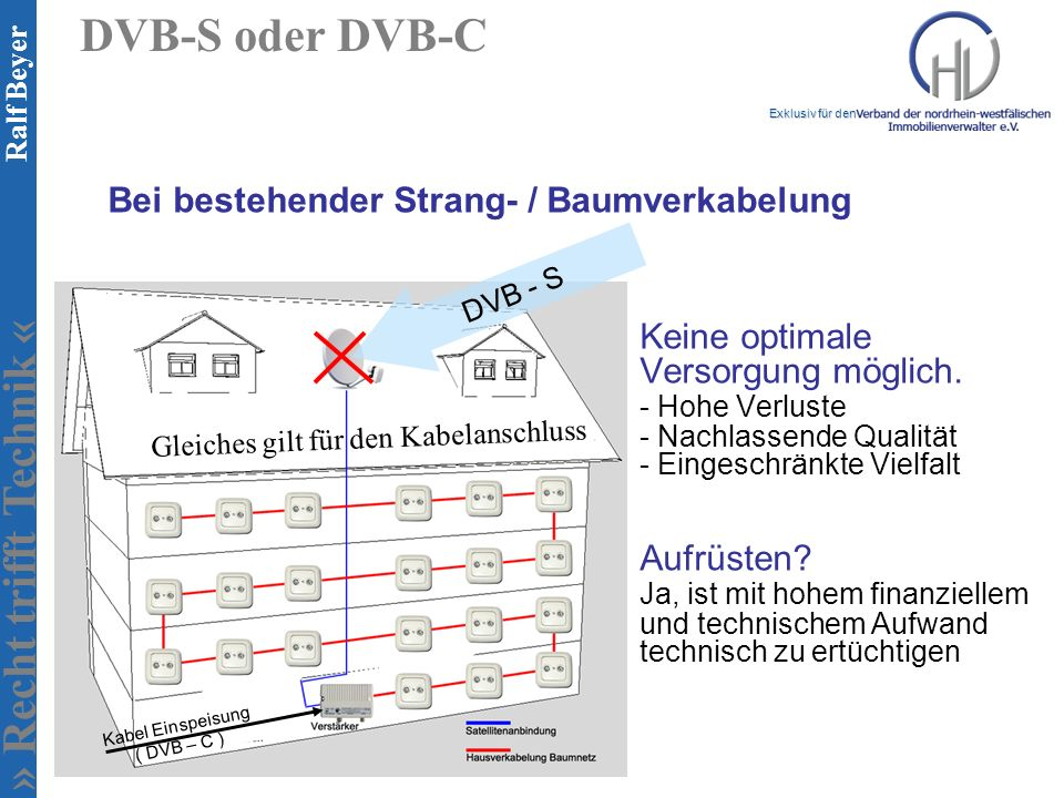 » Recht trifft Technik « Exklusiv für den Ralf Beyer Bei bestehender Strang- / Baumverkabelung Keine optimale Versorgung möglich. - Hohe Verluste - Na