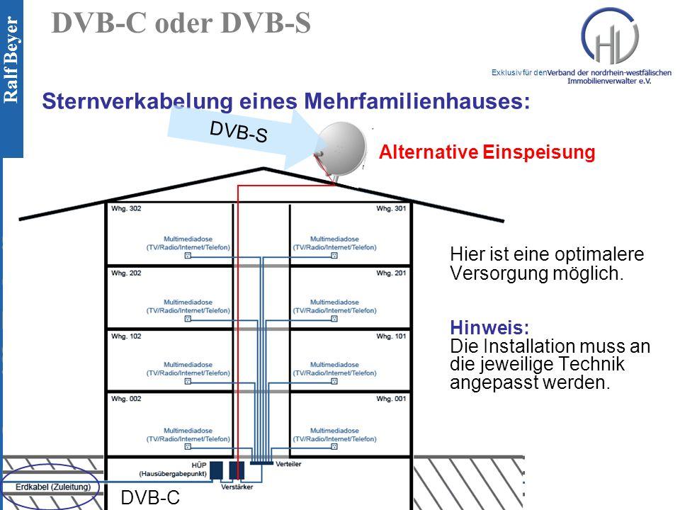 » Recht trifft Technik « Exklusiv für den Ralf Beyer Sternverkabelung eines Mehrfamilienhauses: Hier ist eine optimalere Versorgung möglich. Hinweis:
