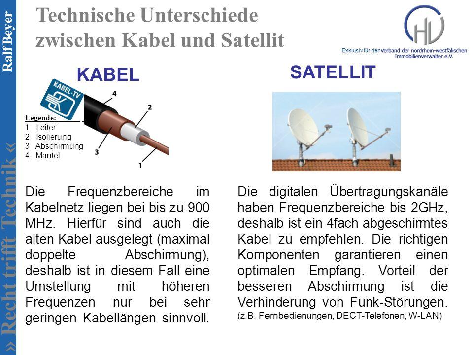 » Recht trifft Technik « Exklusiv für den Ralf Beyer Technische Unterschiede zwischen Kabel und Satellit Die digitalen Übertragungskanäle haben Freque
