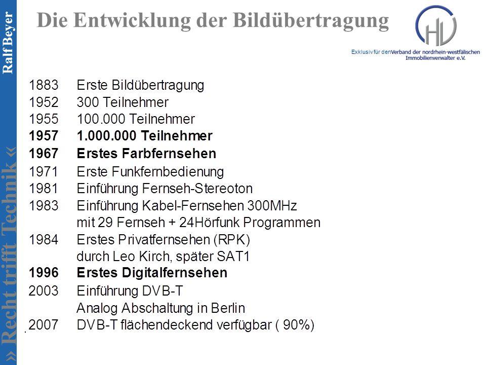 » Recht trifft Technik « Exklusiv für den Ralf Beyer Die Entwicklung der Bildübertragung