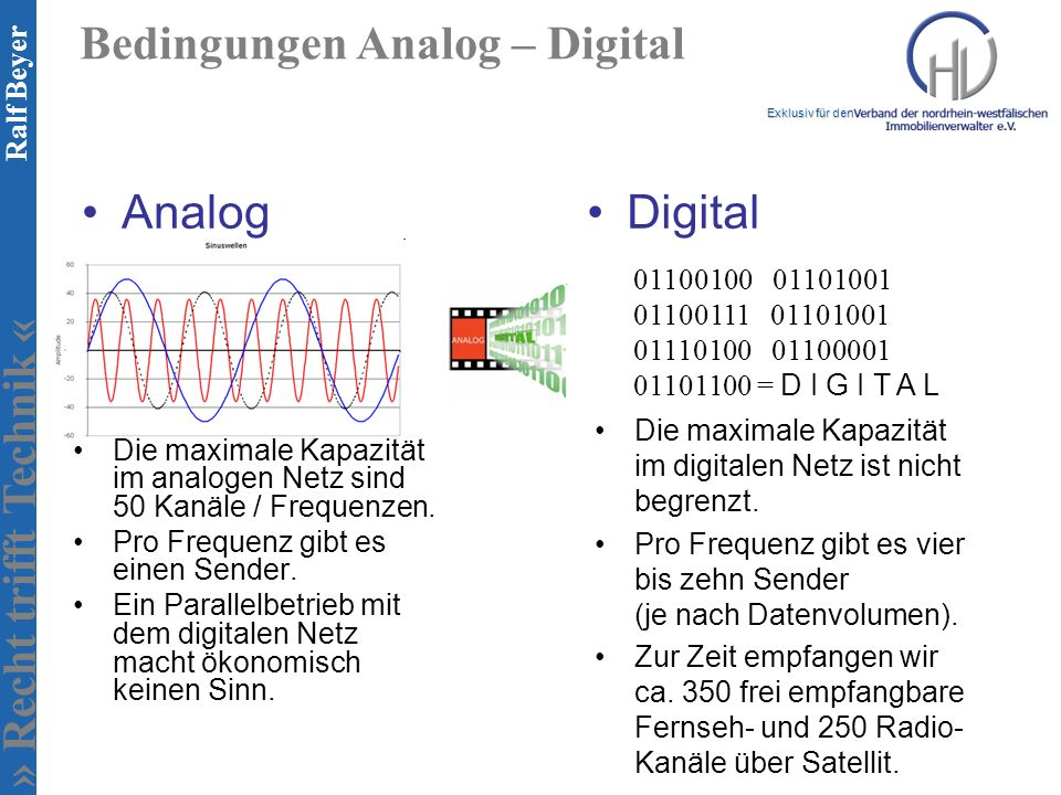 » Recht trifft Technik « Exklusiv für den Ralf Beyer Die maximale Kapazität im digitalen Netz ist nicht begrenzt. Pro Frequenz gibt es vier bis zehn S