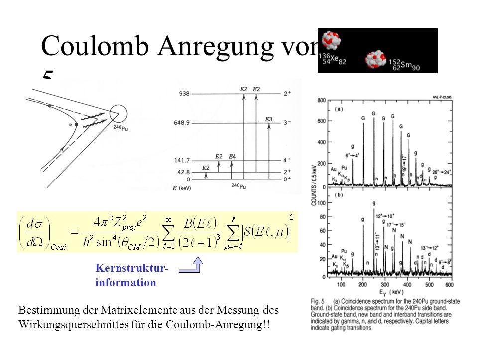 Coulomb Anregung von Kernen 5 Kernstruktur- information Bestimmung der Matrixelemente aus der Messung des Wirkungsquerschnittes für die Coulomb-Anregu