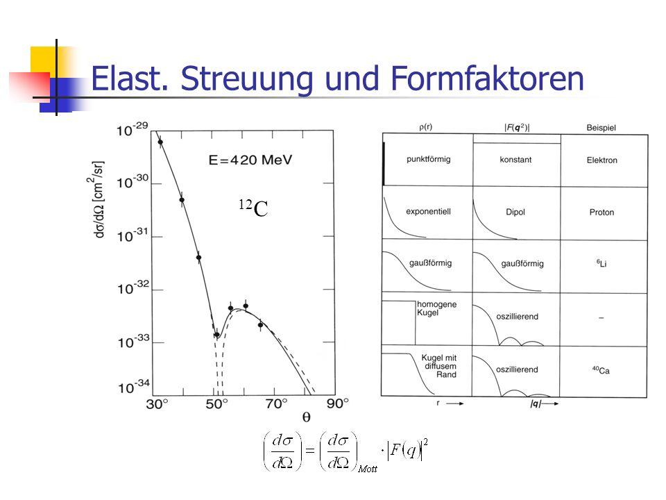 12 C Elast. Streuung und Formfaktoren
