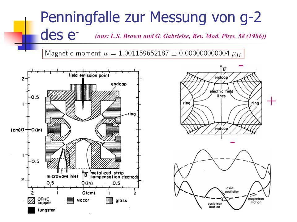 Penningfalle zur Messung von g-2 des e - - + - (aus: L.S. Brown and G. Gabrielse, Rev. Mod. Phys. 58 (1986))