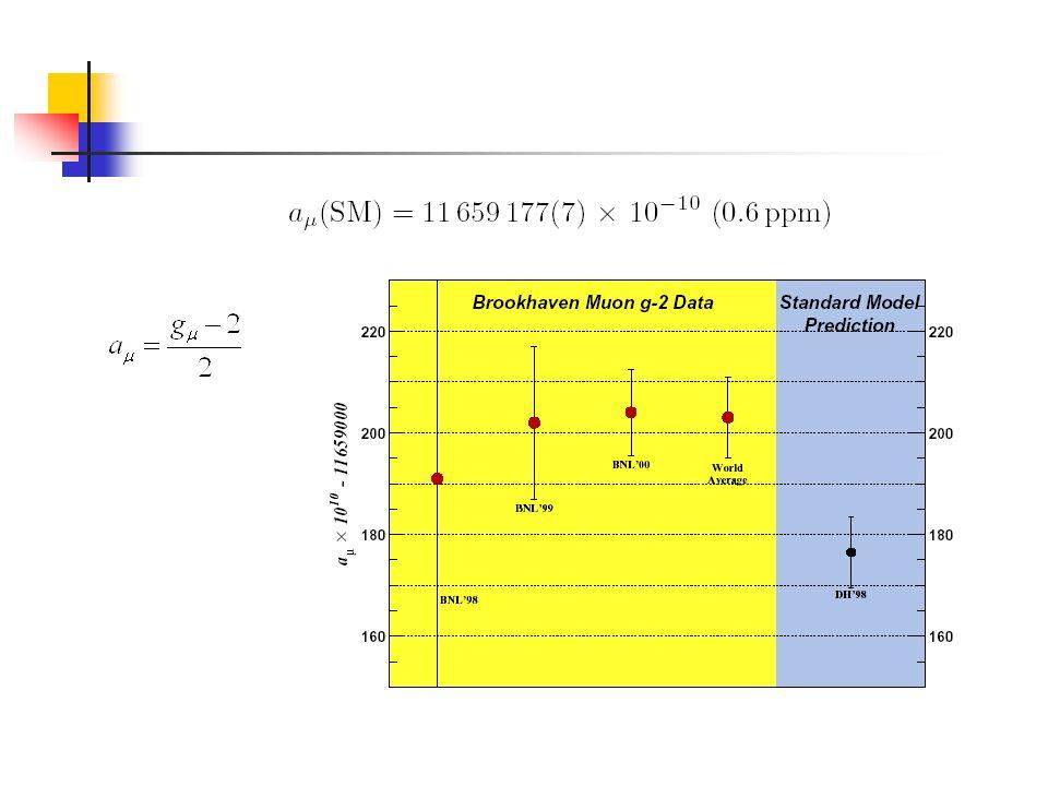 Streuung an Spin ½ Dirac-Teilchen (aus Povh)