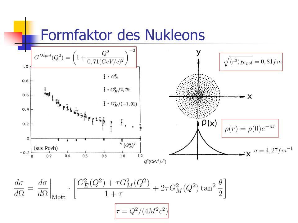 Quasielastische Streuung (aus Povh) Elektron-Streuung an Wasser Streuung am Proton im Kern ( 16 0) - Fermibewegung - Streuung am freien Proton (H)
