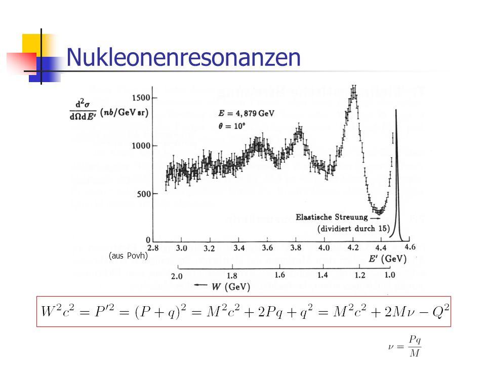Nukleonenresonanzen (aus Povh)