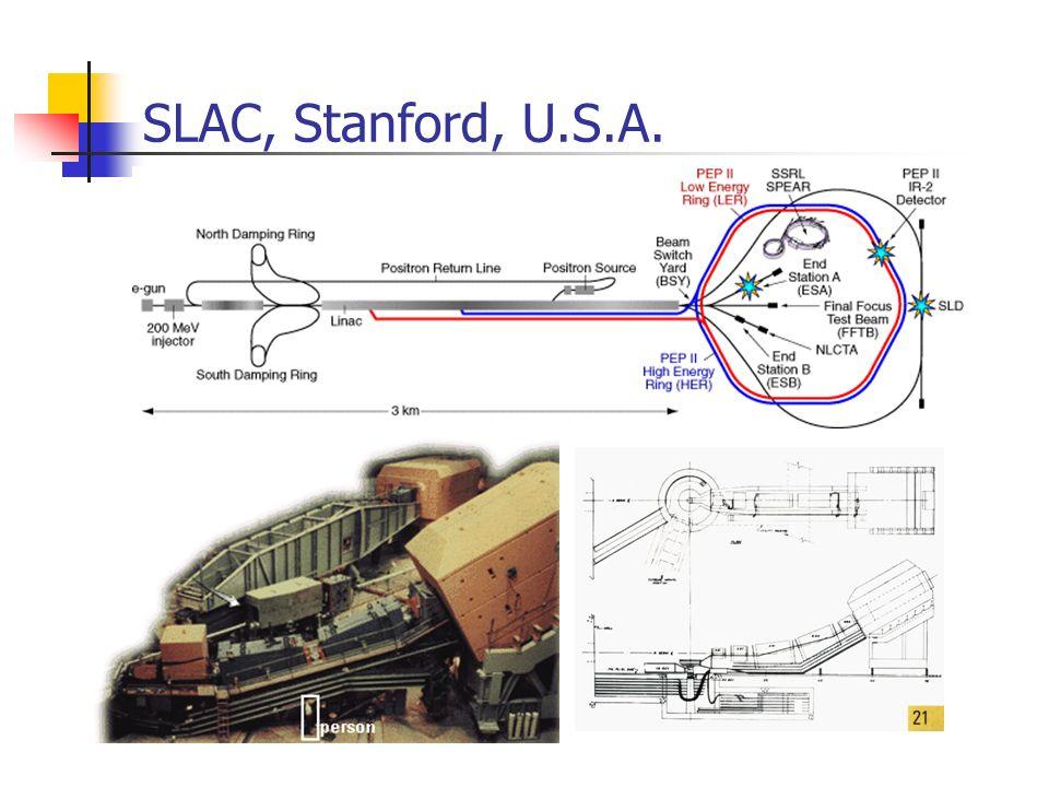 SLAC, Stanford, U.S.A.