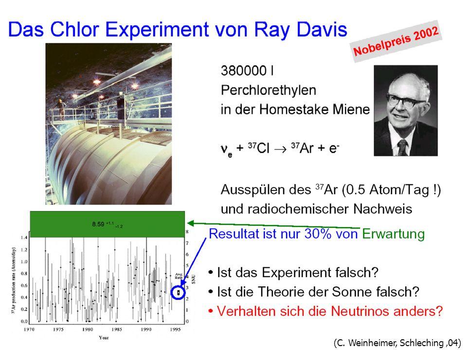 Davis Experiment (C. Weinheimer, Schleching 04)
