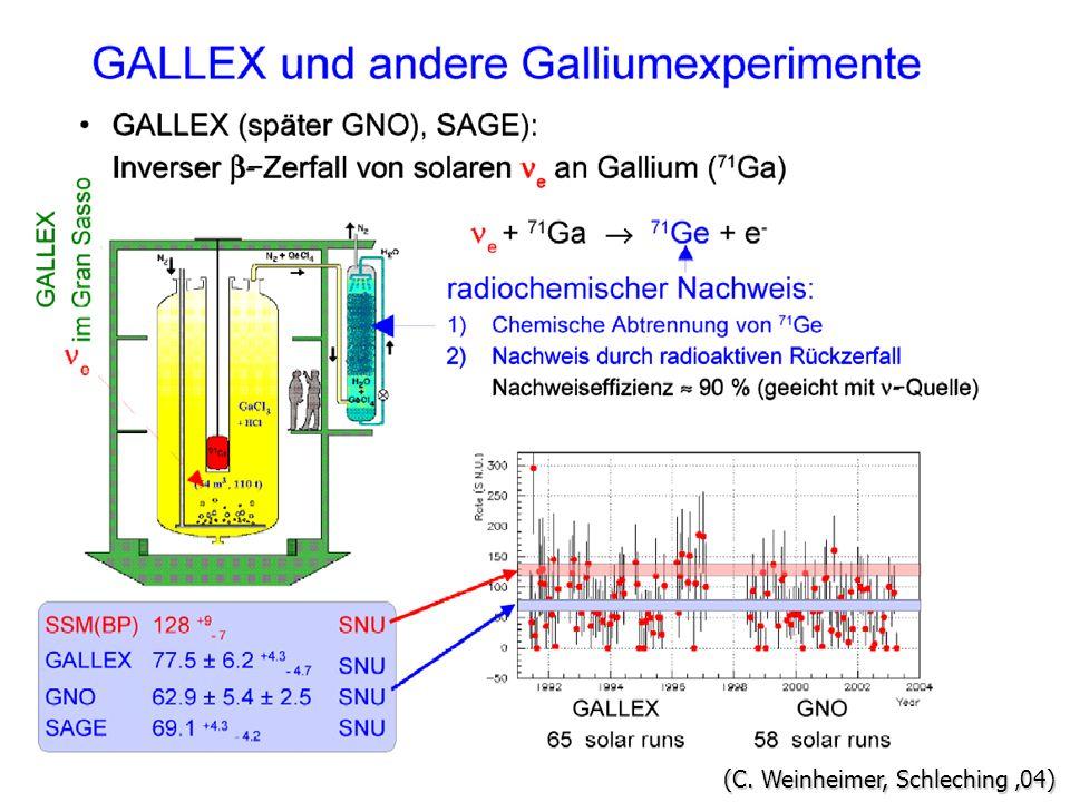 Gallex (C. Weinheimer, Schleching 04)