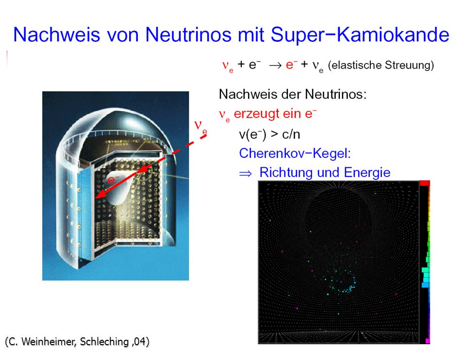 Super-K-solare Neutrinos (C. Weinheimer, Schleching 04)