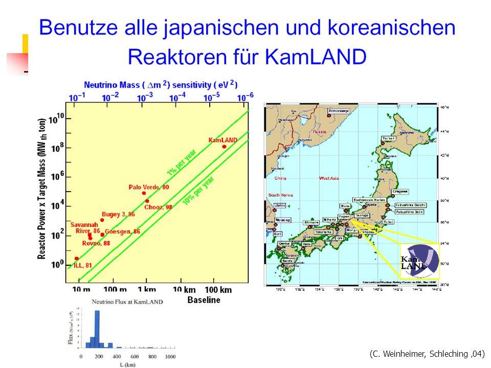 Japanische Reaktoren (C. Weinheimer, Schleching 04)
