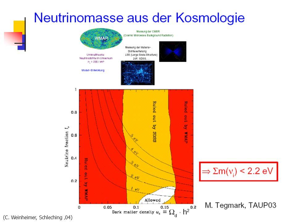 Neutrinomassen aus der Kosmologie (C. Weinheimer, Schleching 04)