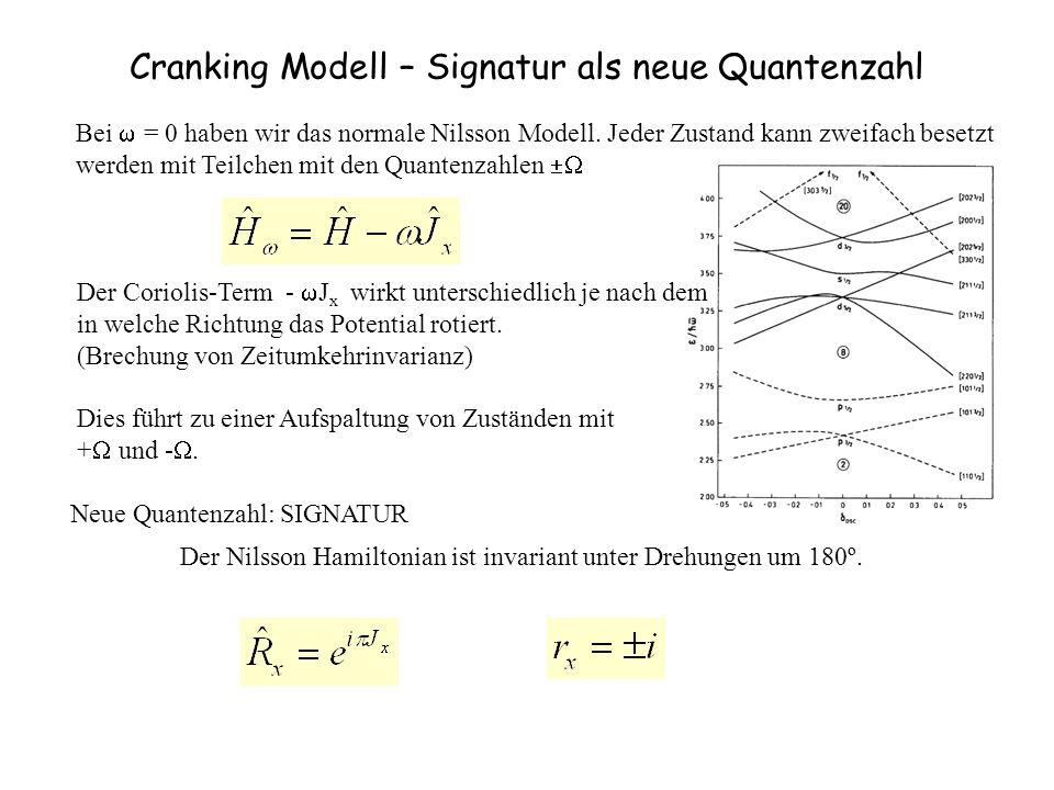 Cranking Modell – Signatur als neue Quantenzahl Der Nilsson Hamiltonian ist invariant unter Drehungen um 180º. Bei = 0 haben wir das normale Nilsson M