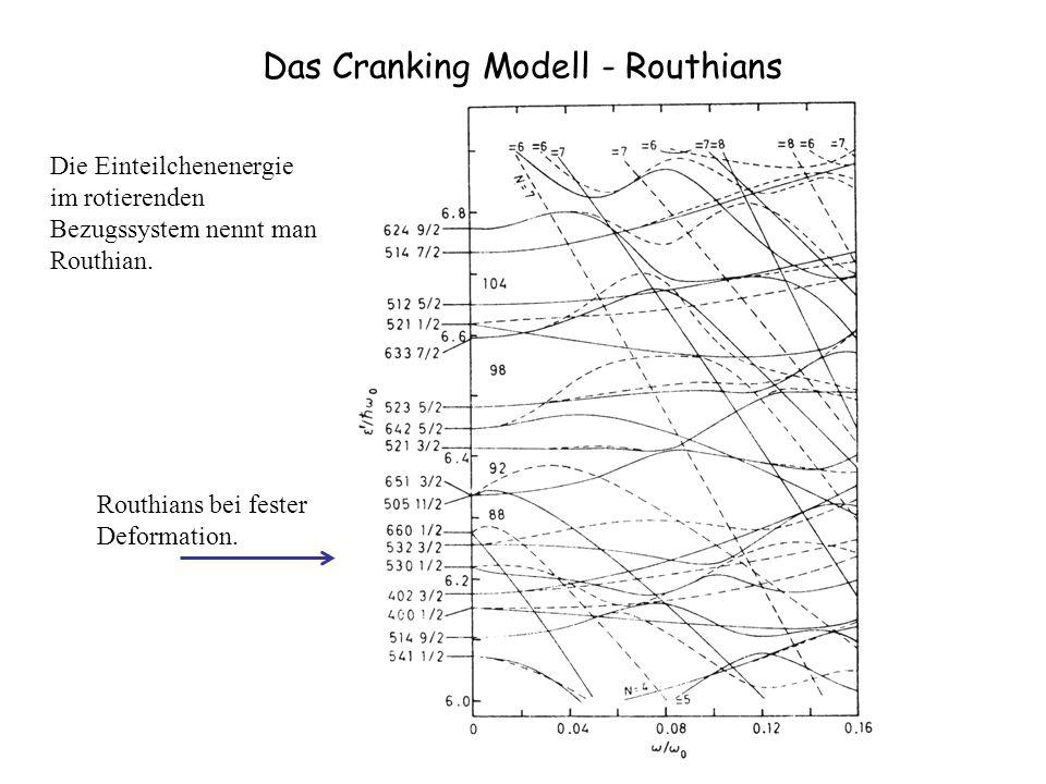 Das Cranking Modell - Routhians Die Einteilchenenergie im rotierenden Bezugssystem nennt man Routhian. Routhians bei fester Deformation.