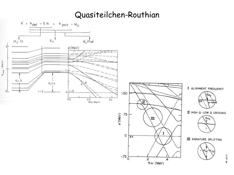 Quasiteilchen-Routhian