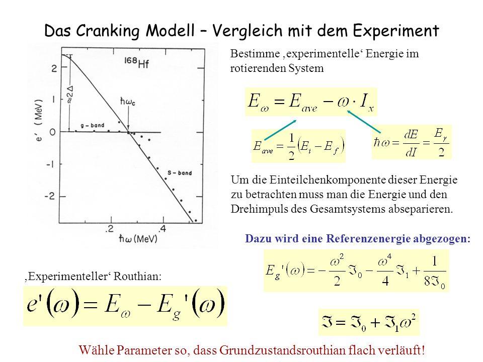 Cranking Modell – Zustände im rotierenden Potential 2 experimentelle Projektion des Drehimpulses auf die Rotationsachse Referenz (Globale Komponente) Einteilchendrehimpuls (Alignment) Kinematisches Trägheitsmoment Dynamisches Trägheitsmoment