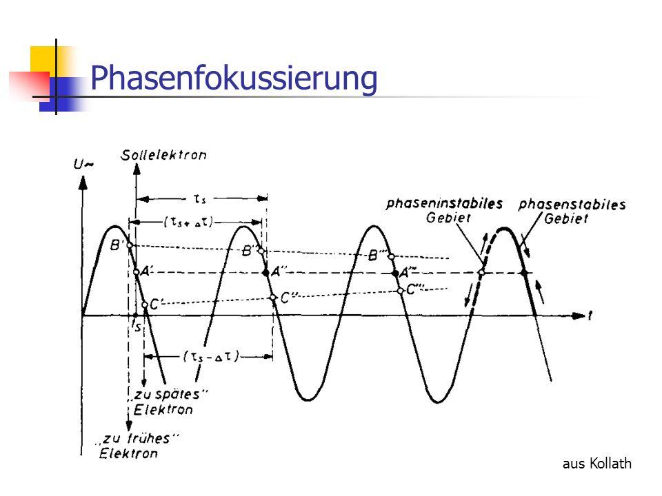 Phasenfokussierung aus Kollath