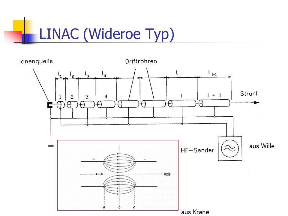 LINAC (Wideroe Typ) aus Krane aus Wille