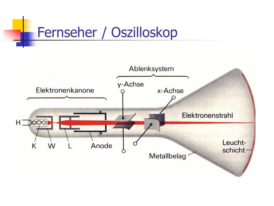 Fernseher / Oszilloskop