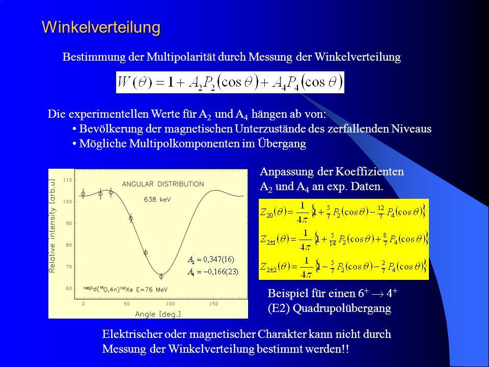 Winkelverteilung Elektrischer oder magnetischer Charakter kann nicht durch Messung der Winkelverteilung bestimmt werden!! Bestimmung der Multipolaritä