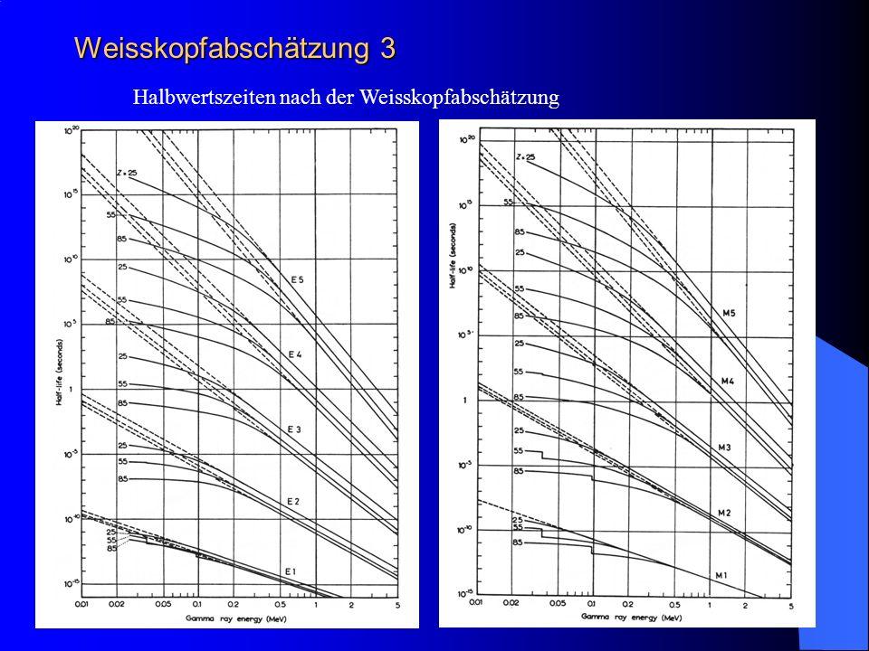 Weisskopfabschätzung 3 Halbwertszeiten nach der Weisskopfabschätzung