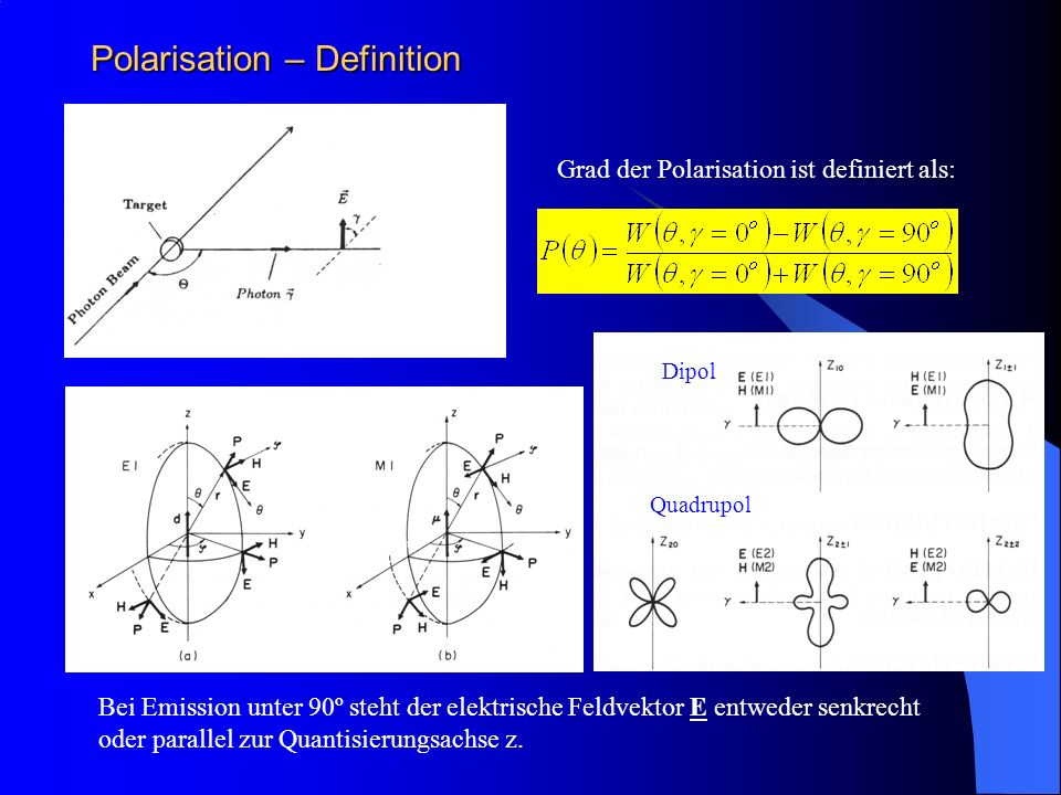 Polarisation – Definition Dipol Quadrupol Bei Emission unter 90º steht der elektrische Feldvektor E entweder senkrecht oder parallel zur Quantisierung