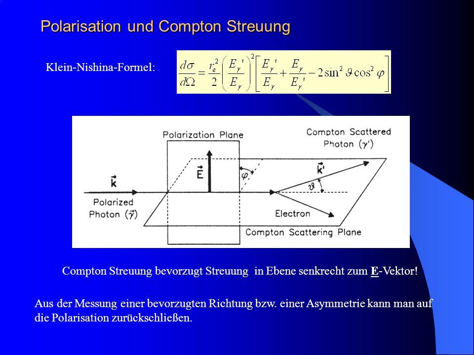 Polarisation und Compton Streuung Klein-Nishina-Formel: Compton Streuung bevorzugt Streuung in Ebene senkrecht zum E-Vektor! Aus der Messung einer bev