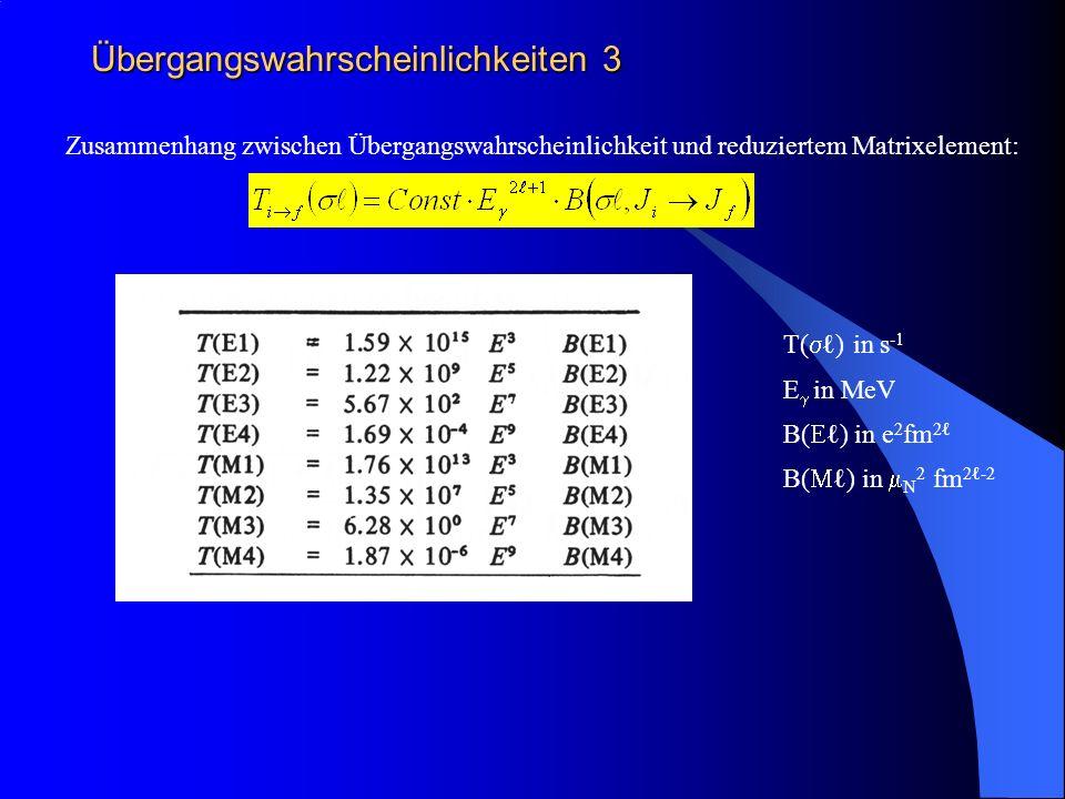 Übergangswahrscheinlichkeiten 3 Zusammenhang zwischen Übergangswahrscheinlichkeit und reduziertem Matrixelement: T( ) in s -1 E in MeV B( ) in e 2 fm