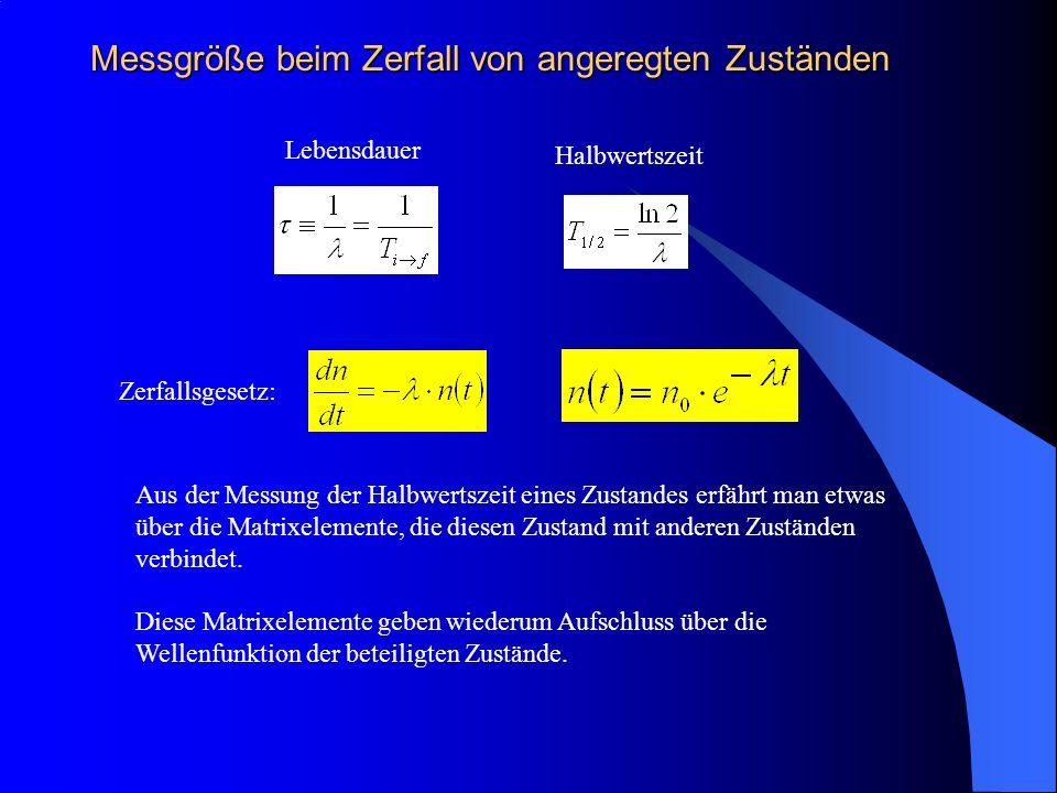 Messgröße beim Zerfall von angeregten Zuständen Lebensdauer Halbwertszeit Zerfallsgesetz: Aus der Messung der Halbwertszeit eines Zustandes erfährt ma