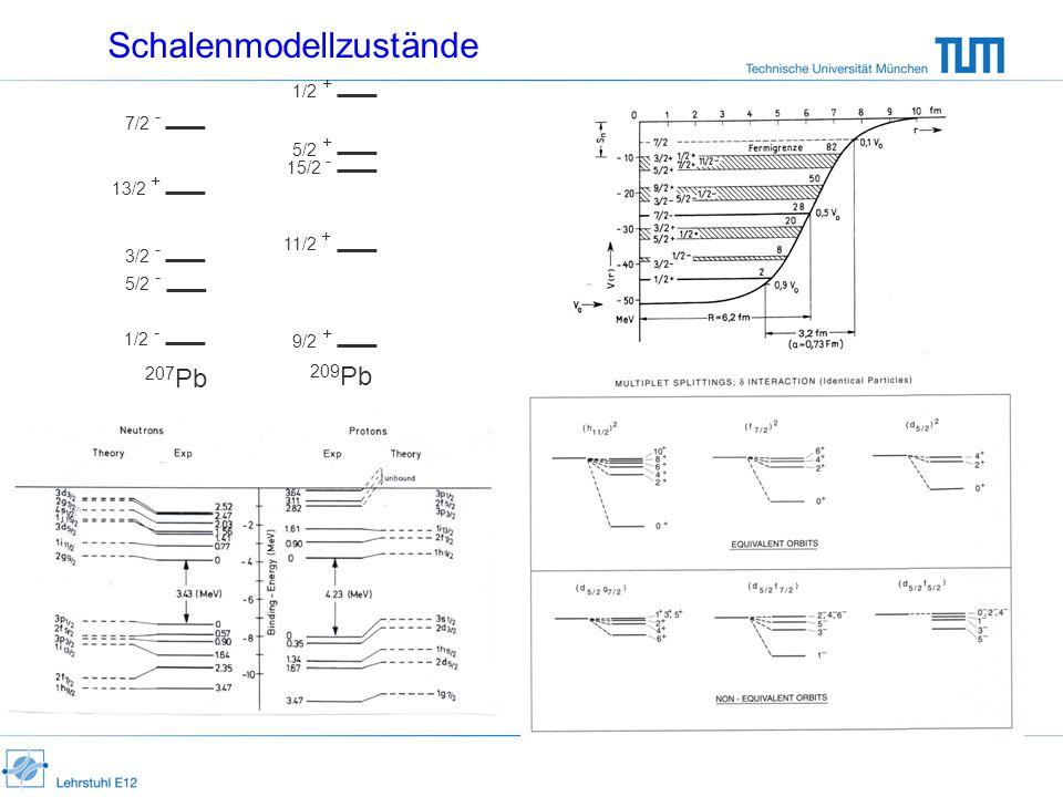 Schalenmodellzustände 1/2 - 5/2 - 3/2 - 13/2 + 7/2 - 207 Pb 9/2 + 11/2 + 5/2 + 15/2 - 1/2 + 209 Pb