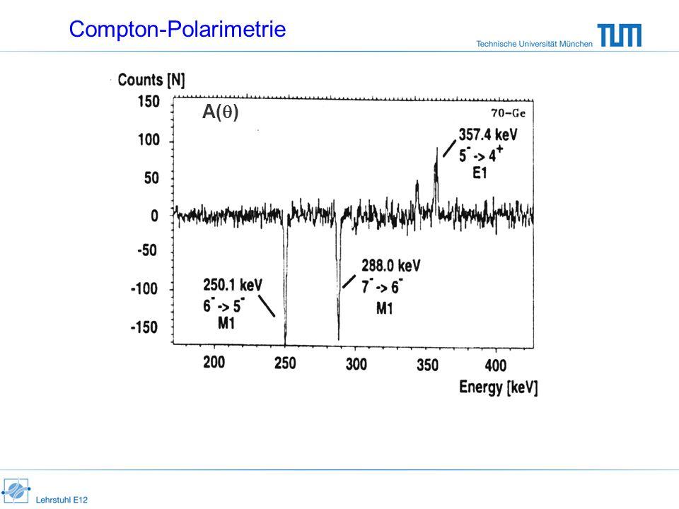 Compton-Polarimetrie A( )