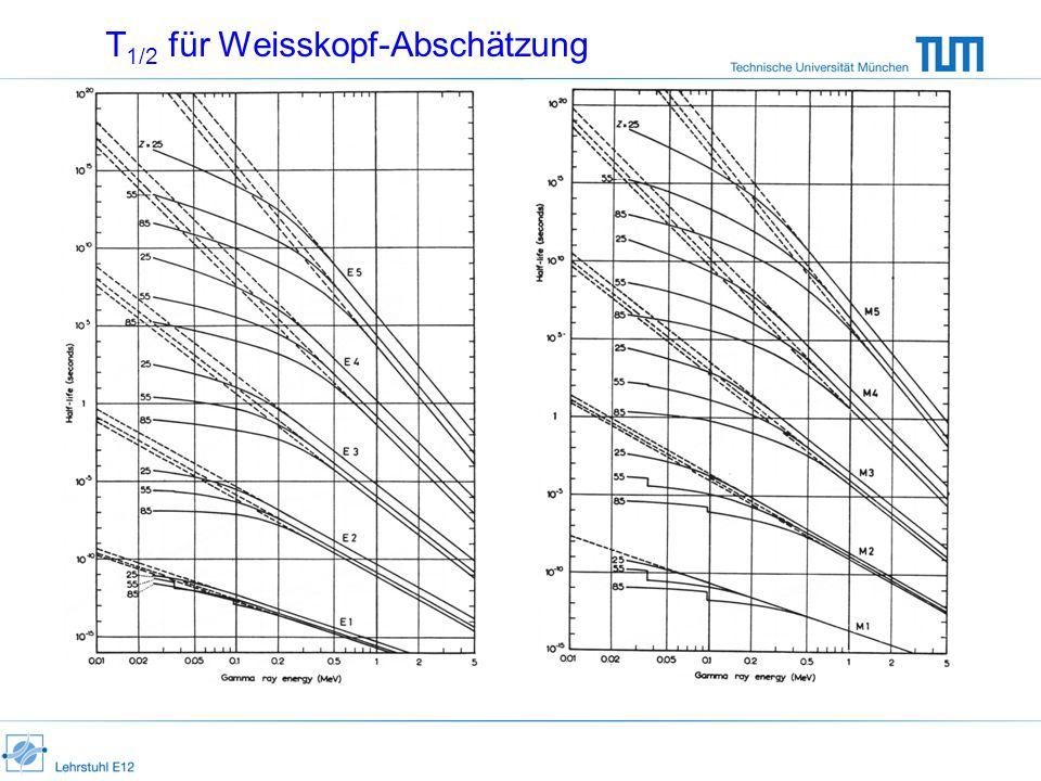 T 1/2 für Weisskopf-Abschätzung
