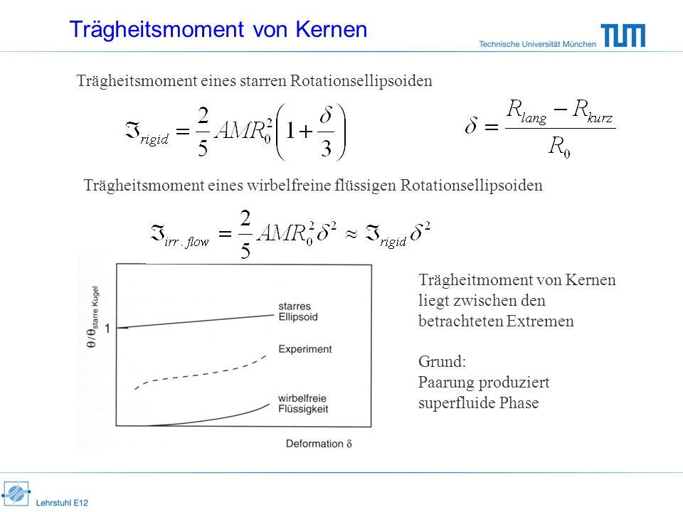 Trägheitsmoment von Kernen Trägheitmoment von Kernen liegt zwischen den betrachteten Extremen Grund: Paarung produziert superfluide Phase Reale Kerne