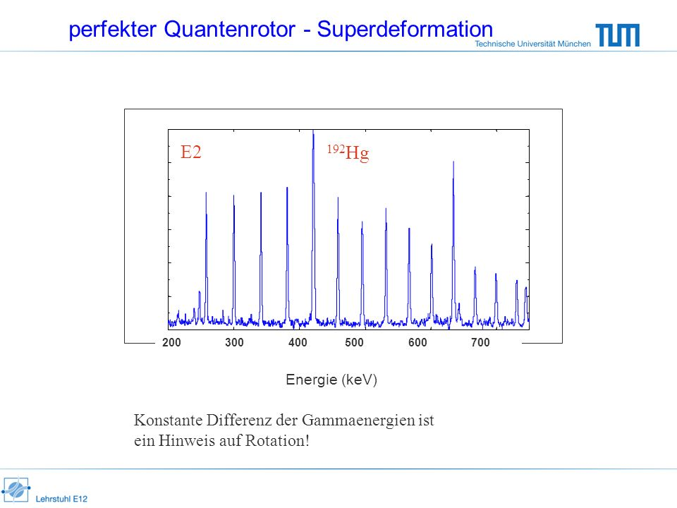 perfekter Quantenrotor - Superdeformation E2 192 Hg Konstante Differenz der Gammaenergien ist ein Hinweis auf Rotation! 200 300 400 500 600 700 Energi