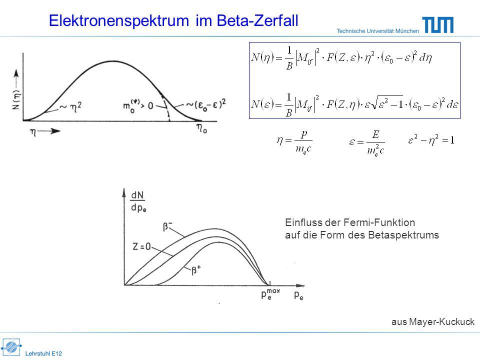 Elektronenspektrum im Beta-Zerfall aus Mayer-Kuckuck Einfluss der Fermi-Funktion auf die Form des Betaspektrums