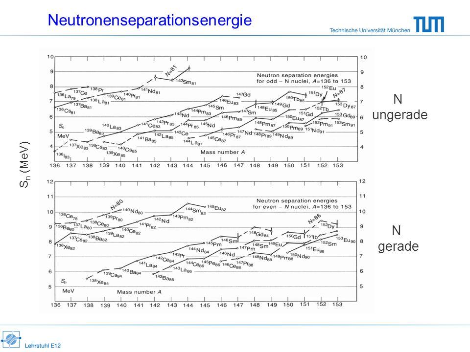 S n (MeV) N ungerade N gerade Neutronenseparationsenergie