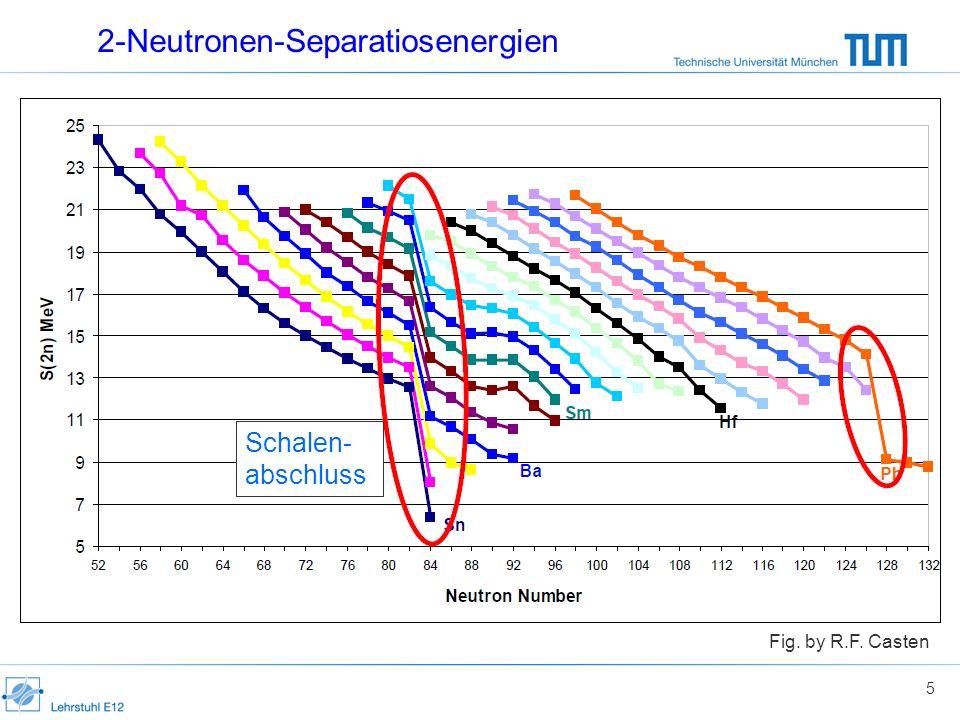 2-Neutronen-Separatiosenergien 5 Fig. by R.F. Casten Schalen- abschluss
