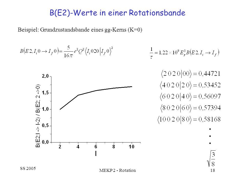 SS 2005 MEKP 2 - Rotation18 B(E2)-Werte in einer Rotationsbande Beispiel: Grundzustandsbande eines gg-Kerns (K=0)